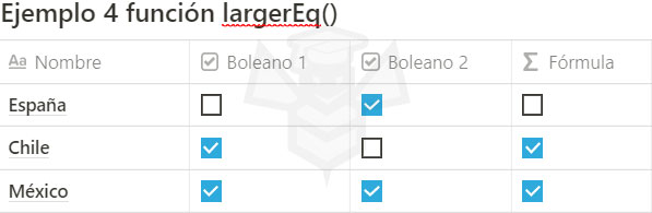 Notion funcion largerEq()