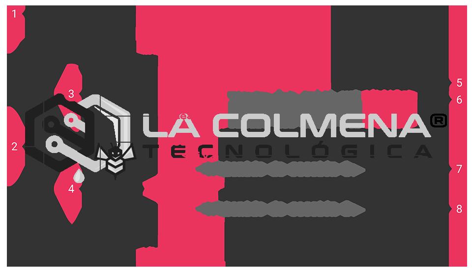 Estructura mínima de un documento HTML